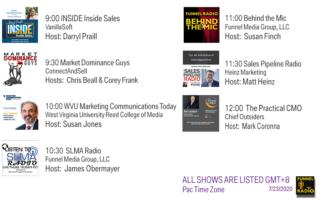 VanillaSoft, ConnectAndSell, Funnel Media Group, Heinz Marketing, West Virginia University, Heinz Marketing, Chief Outsiders